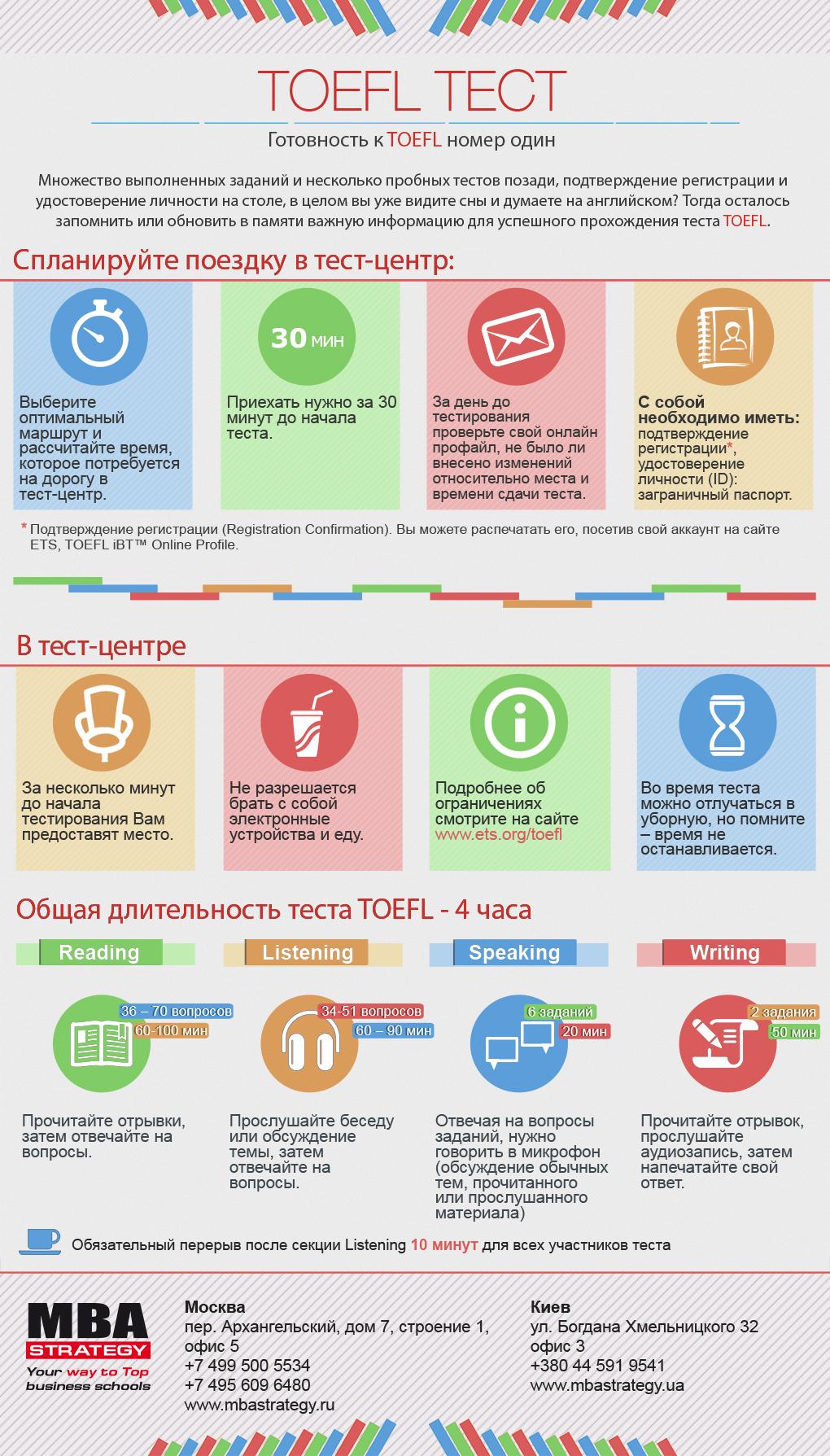 TOEFLинфографика