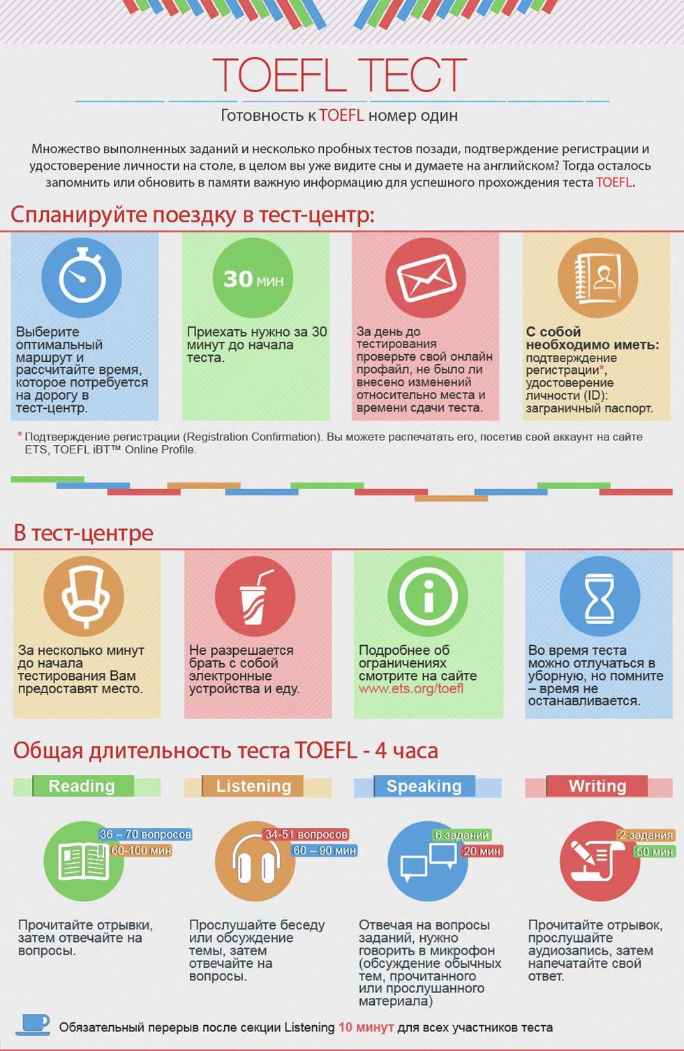 toefl infographic