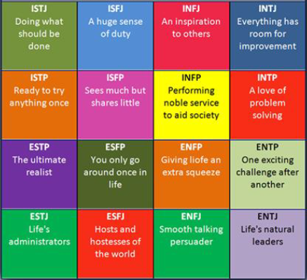 personality_type