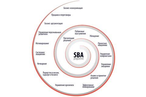 sba_university